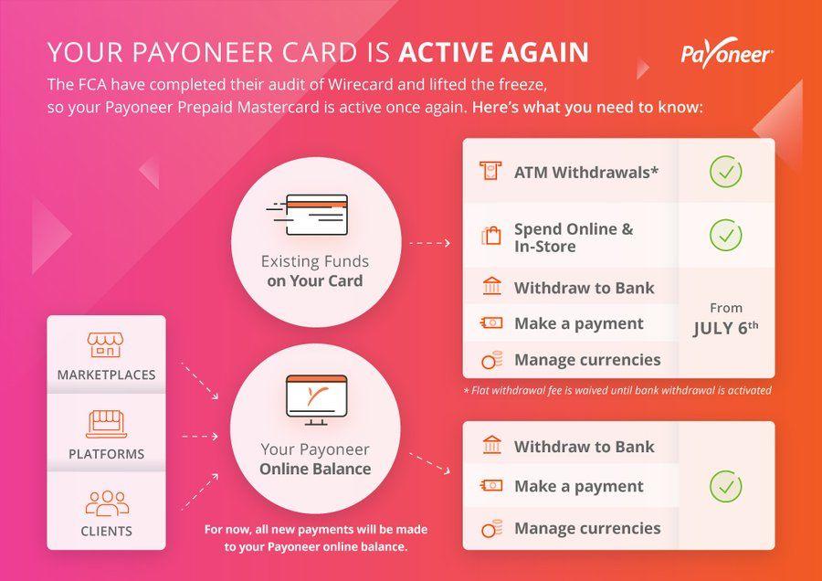 payoneer card active again